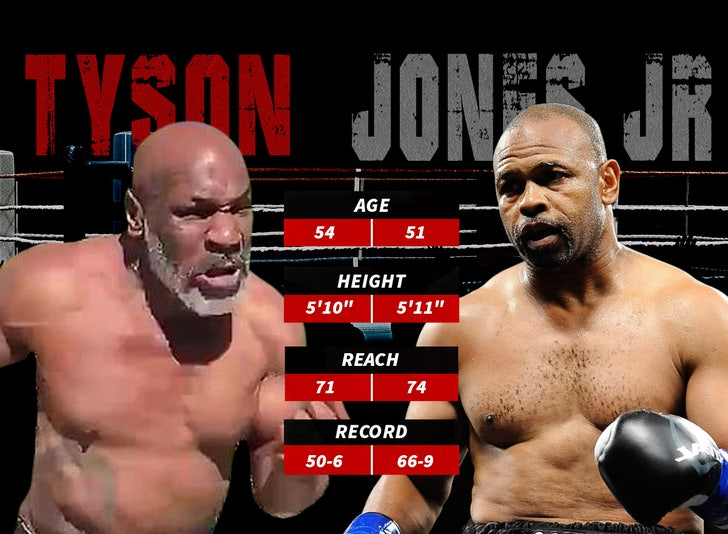 mike tyson fighting roy jones jr in comeback tyson opens as betting favorite mike tyson fighting roy jones jr in