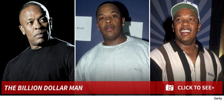 Dr. Dre -- Through the Years